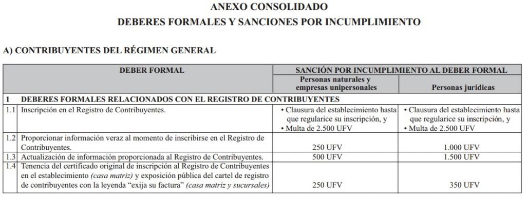 multas y sanciones de impuestos bolivia1