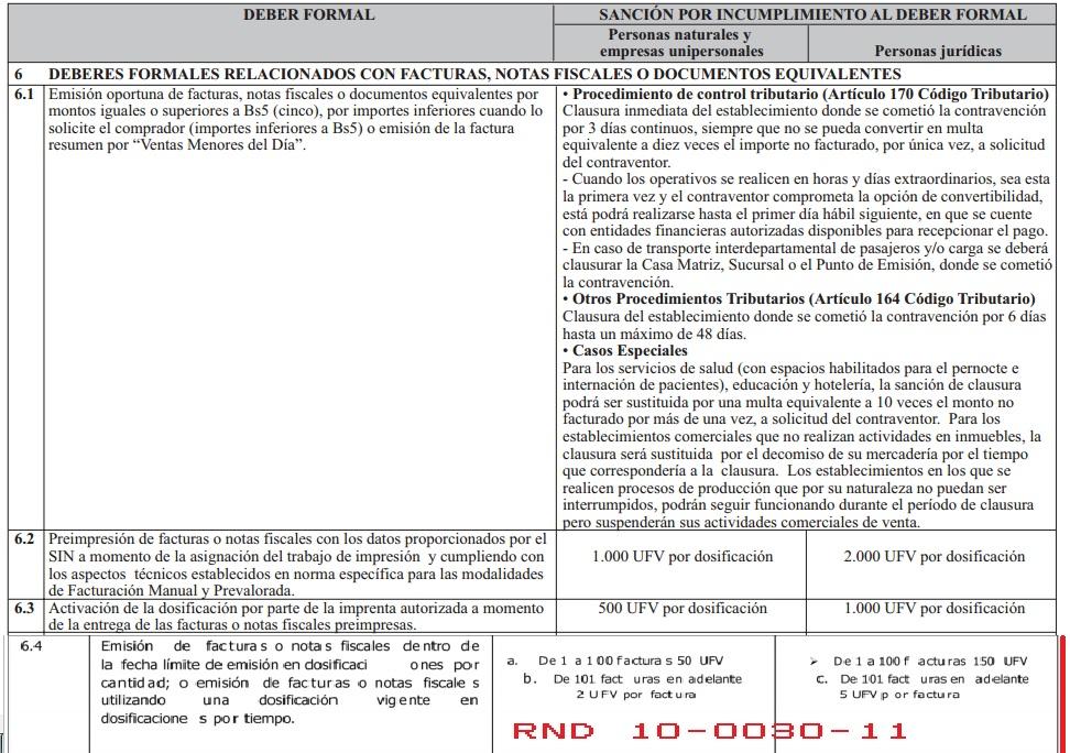 multas y sanciones de impuestos bolivia4