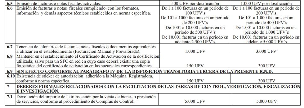 multas y sanciones de impuestos bolivia5