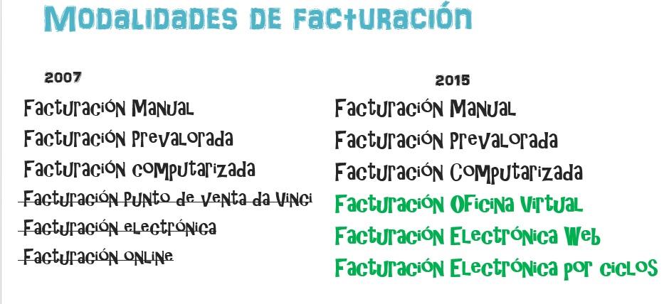 facturacion virtual bolivia
