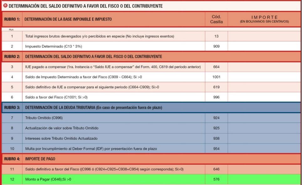 Formulario 400 version resumida 2