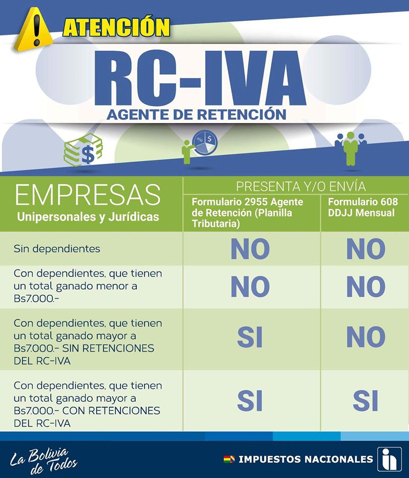 rc iva facilito dependientes agentes