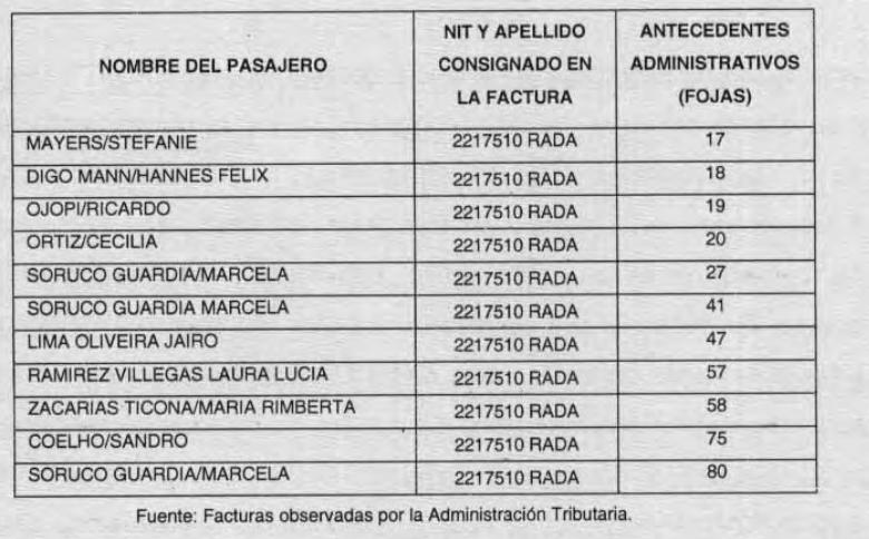 pasajes aereos formulario 110