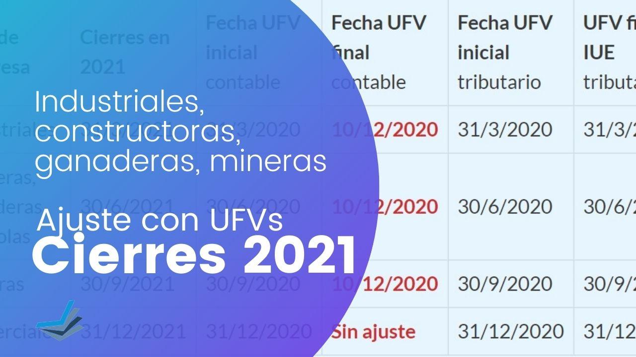 Cómo aplicar las UFVs en industriales, ganaderas. Cierres 2021